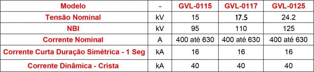 CHAVE-SECCIONADORA-GVL-01